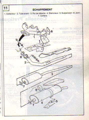 Peugeot 205 GTI 1900 130 CV de 1988 - Page 3 Echapp10