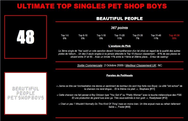 ULTIMATE TOP PET SHOP BOYS SINGLES: LES RESULTATS - Page 2 48_bmp11