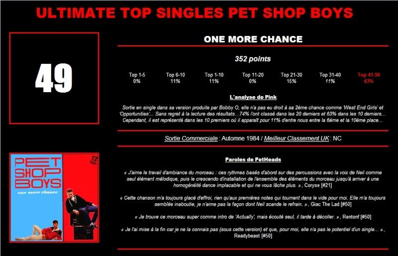 ULTIMATE TOP PET SHOP BOYS SINGLES: LES RESULTATS - Page 2 49_bmp11