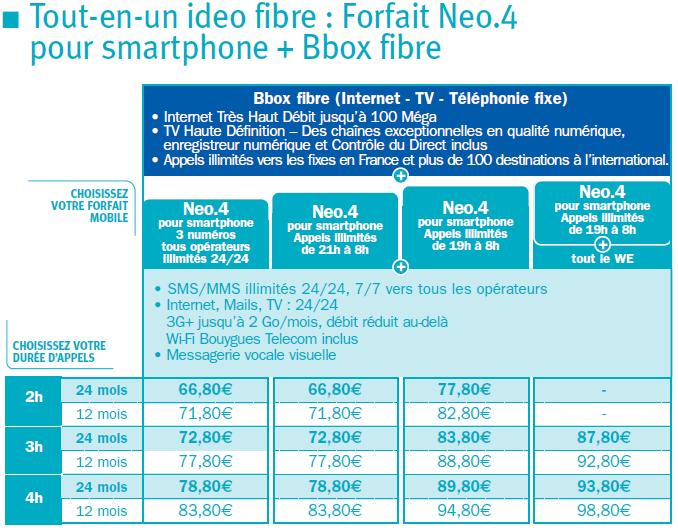 [#2]Et voici cette fois, les nouveaux ideo fibre! Fibres10