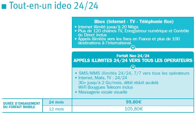 [#1]Récapitulatif des nouveaux Ideo ADSL Ideo2410