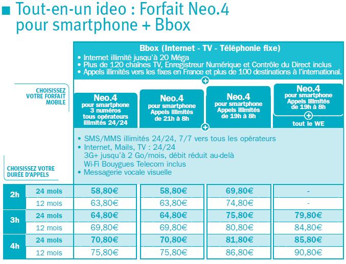 [#1]Récapitulatif des nouveaux Ideo ADSL Ideone10
