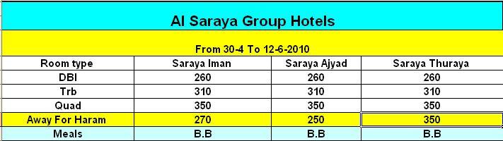 اسعار وصور لفندق سرايا الايمان بمكة المكرمة Saraya Iman -Saraya Ajyad-Saraya Thuraya 1411