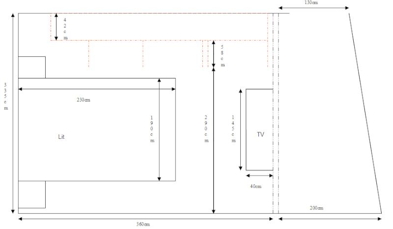Chambre à coucher - comment placer les meubles Plan_c12