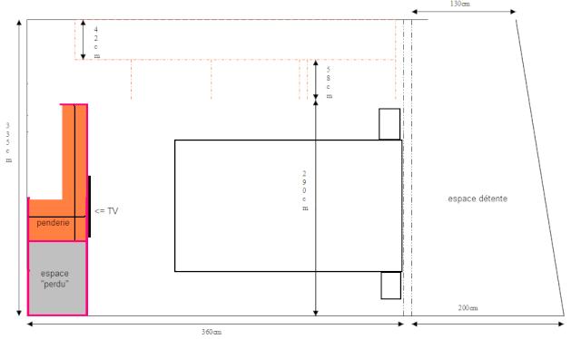 Chambre à coucher - comment placer les meubles Plan_c14