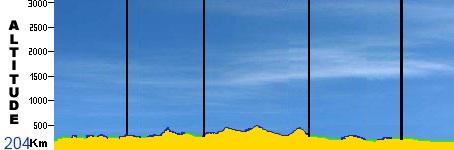 Topic des courses de vallon Castel10