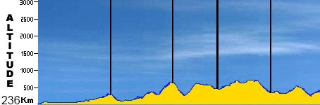 Topic des courses de vallon Hobart10