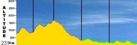 Topic de dépots des courses en ligne - Page 3 Rabina10