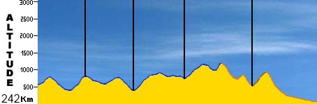 Topic des courses de vallon San_sa10