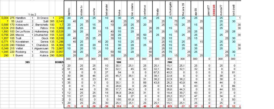 ☆ TIERCE DES DUELS 2010 ☆ - Page 2 10-4a10