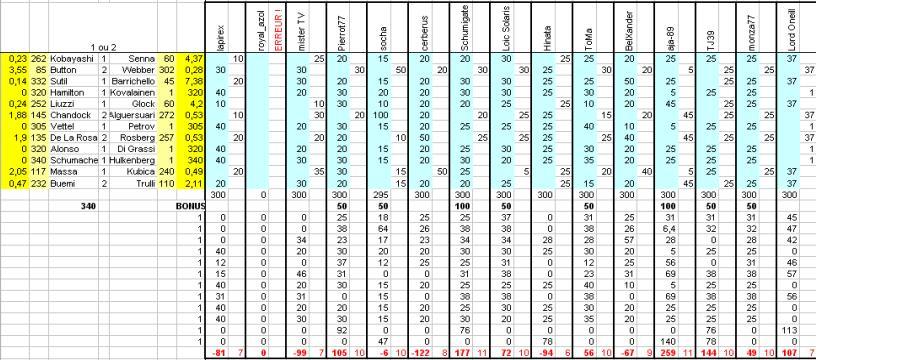 ☆ TIERCE DES DUELS 2010 ☆ - Page 2 10-5a10