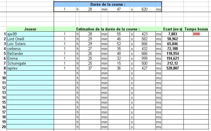 [TF1] Les Tiercés de la F1 - Règles & Résultats Diapos13