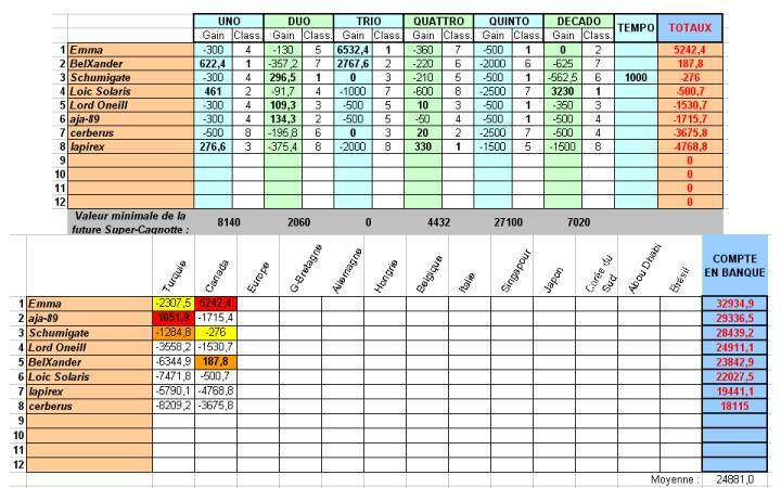 [TF1] Les Tiercés de la F1 - Règles & Résultats - Page 2 Diapos30