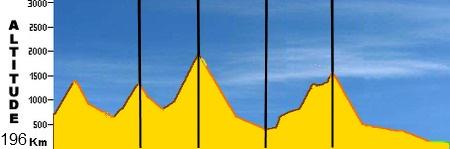 Topic de dépots des courses en ligne - Page 3 Fondro11
