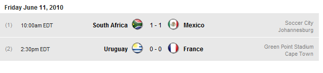 The FIFA World Cup 2010 South Africa results thread 2010-016