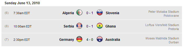 The FIFA World Cup 2010 South Africa results thread 2010-018