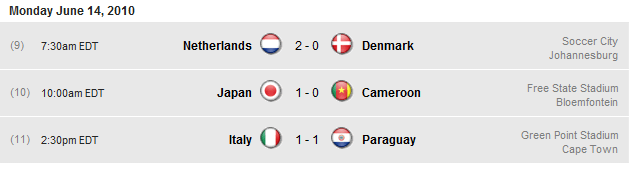 The FIFA World Cup 2010 South Africa results thread 2010-019