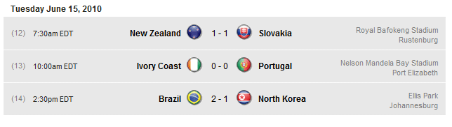 The FIFA World Cup 2010 South Africa results thread 2010-020