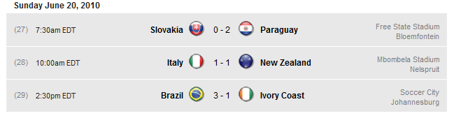 The FIFA World Cup 2010 South Africa results thread 2010-021
