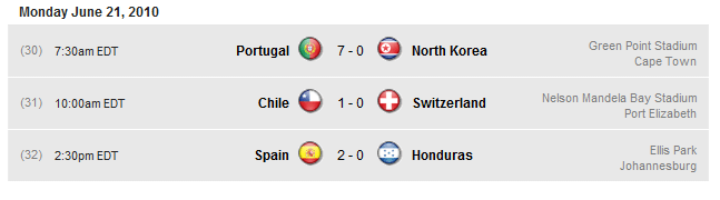 The FIFA World Cup 2010 South Africa results thread 2010-022