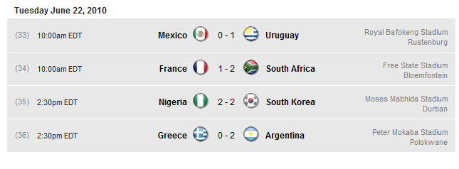 The FIFA World Cup 2010 South Africa results thread 2010-023