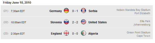 The FIFA World Cup 2010 South Africa results thread Fri20110