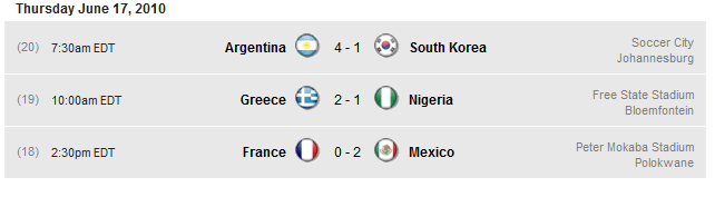 The FIFA World Cup 2010 South Africa results thread Thurs210