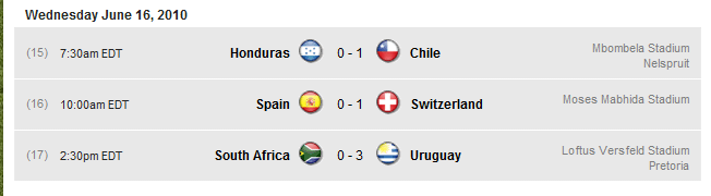 The FIFA World Cup 2010 South Africa results thread Wed20110