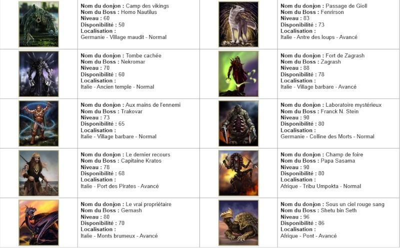 Liste des donjons Loca_d11