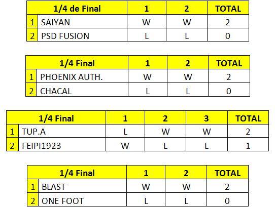 Résultats de la Coupe de Polynésie 2010 Quarts10