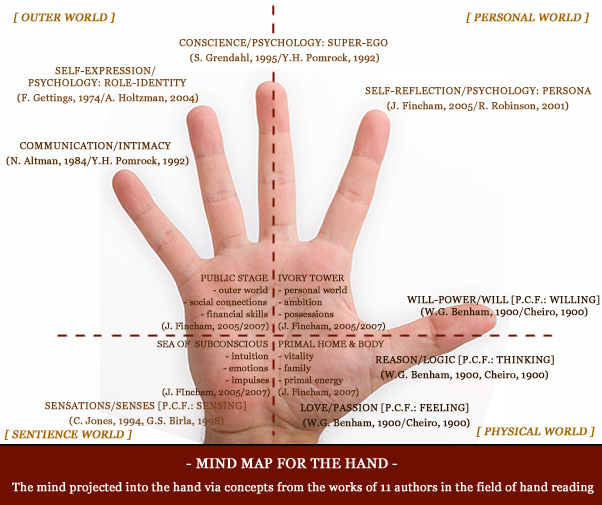 I - The thumb represents the inner essence of man! Thumb-16