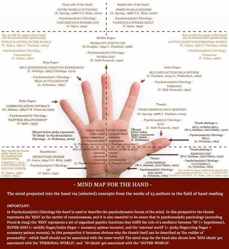 I - The thumb represents the inner essence of man! Thumb-27