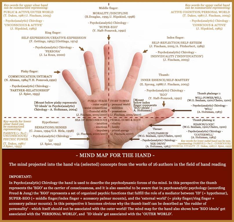 I - The thumb represents the inner essence of man! Thumb-32