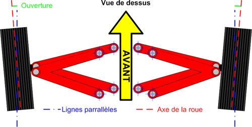 Direction-comportement routier-dynamique du chassis-Série 3 E 90 Geomet17