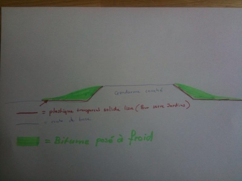Course multimodale type critérium en région lyonnaise - 14 mai 2011 - Page 4 Gendar10