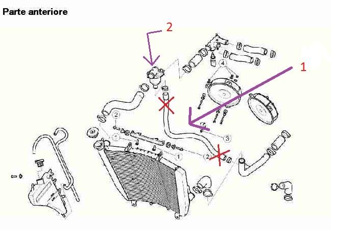 RSV4 Tecnica (Impianto di raffreddamento) Stock210