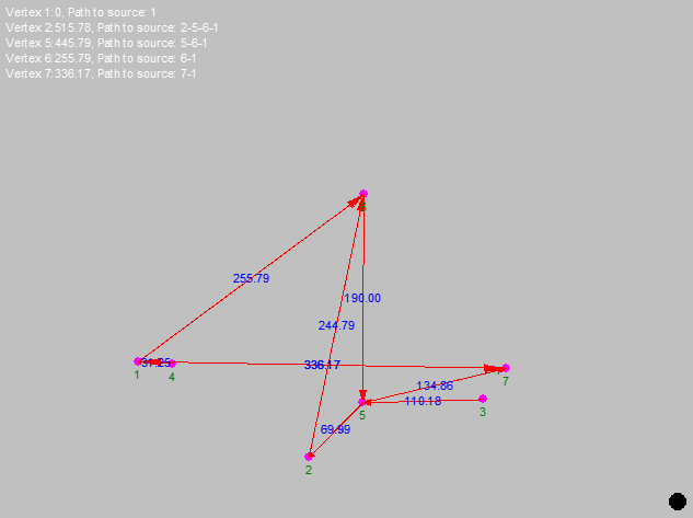 [GML] Dijkstra's Algorithm (Beta) Untitl10