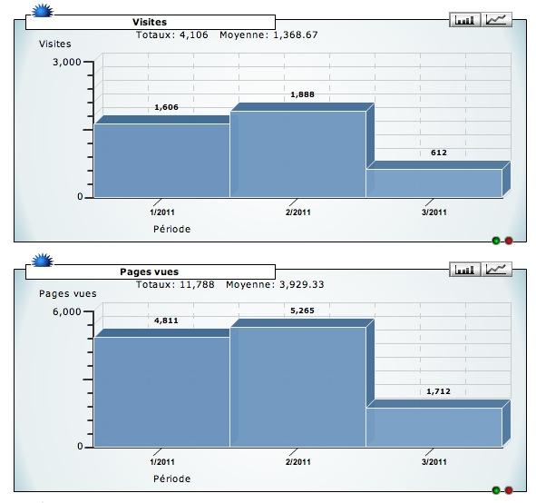 ( SITE APEN)  : pour archive / Stats mensuelles  (rub. à transférer sur site): Captur21