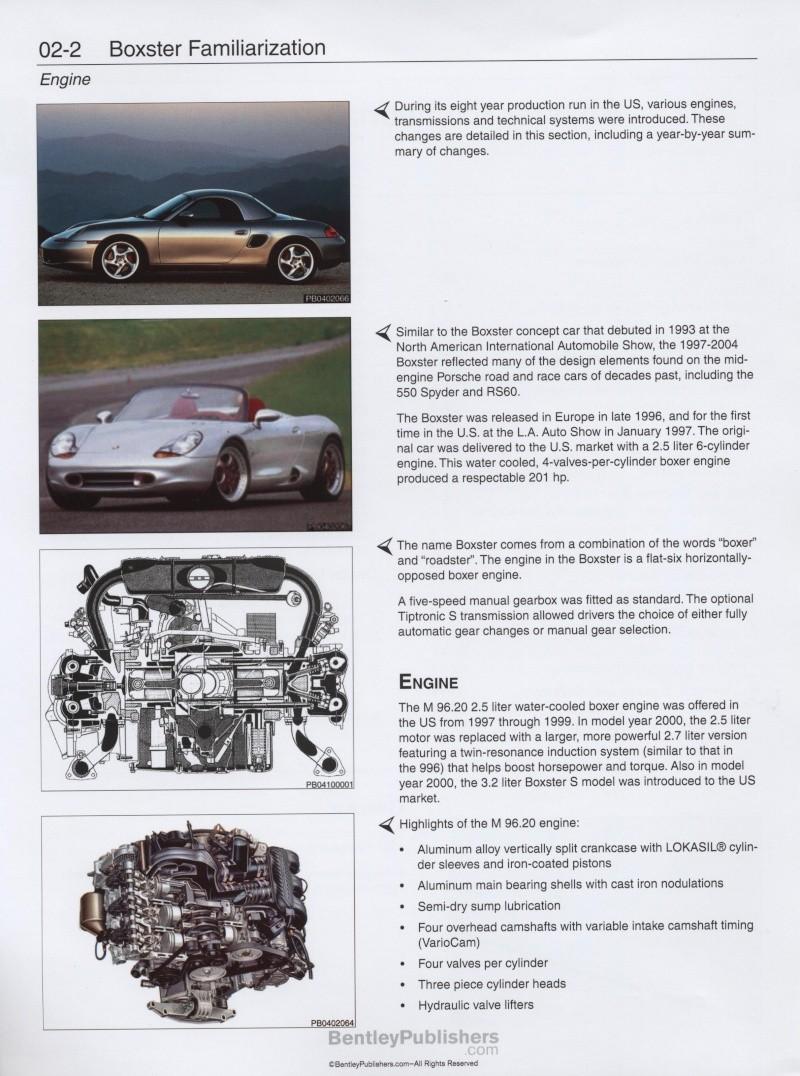 Manuel de Réparation Porsche Boxster et S de 1997 à 2004 [Dispo ICI] 01110