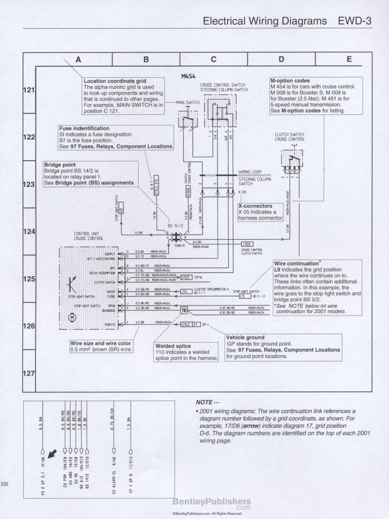 Diagrams Electriques de la Boxster 986 de 1998 à 2001  [Dispo ICI] Ewd-0011