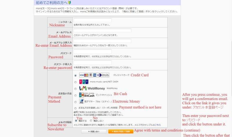 How to Buy Haru ~Spring~ from Morawin Regist11