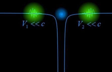 Rotation et vortex, source et unité des forces de la nature. Capt_x10
