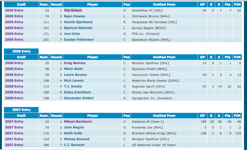 General Hockey Talk - Injuries, signings, factoids + other news from around the league - Page 3 Screen10