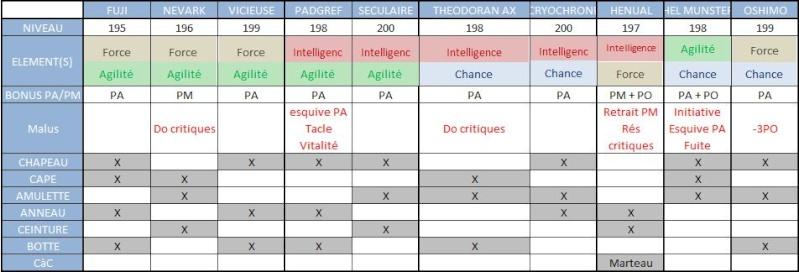 Guide rapide des combinaisons de panos 2.11 Bi10