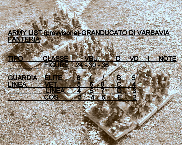 8° Corpo Polacco a Lipsia per Impetus napoleonico Dscf0012