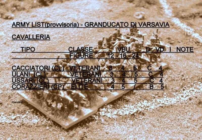 8° Corpo Polacco a Lipsia per Impetus napoleonico Dscf0015