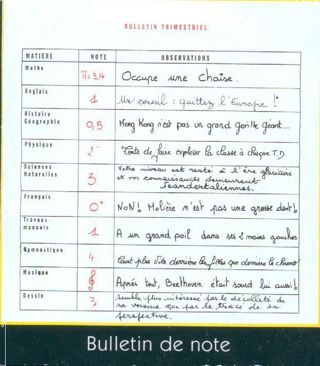 Quelques extraits des bulletins scolaires Humour11