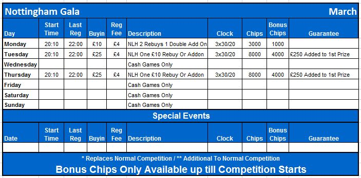 Poker Schedule From 10th February 2013 Nottin11