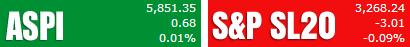 Trade Summary Market - 11/02/2013 Aspi10