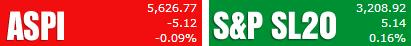 Trade Summary Market - 05/03/2013 Aspi26